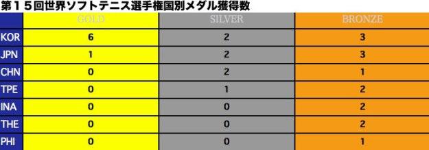 """""""tss""""-2015-11-26-1.51"""