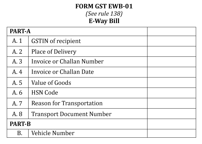 E-Way Bill System Guide For Transport Companies