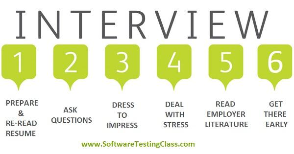 Are You Prepared Interview Preparation Checklist