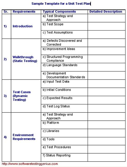 Unit Test Plan and Its Sample Template - Software Testing Genius
