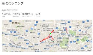 暗渠ランニング ~vol.2~ 幡ヶ谷周辺
