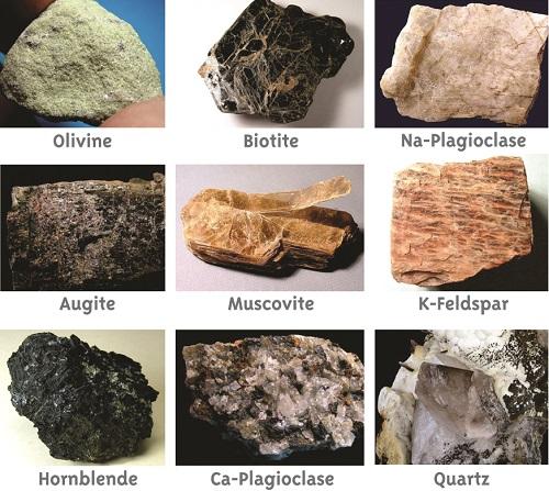 Mineralogy Soils 4 Teachers