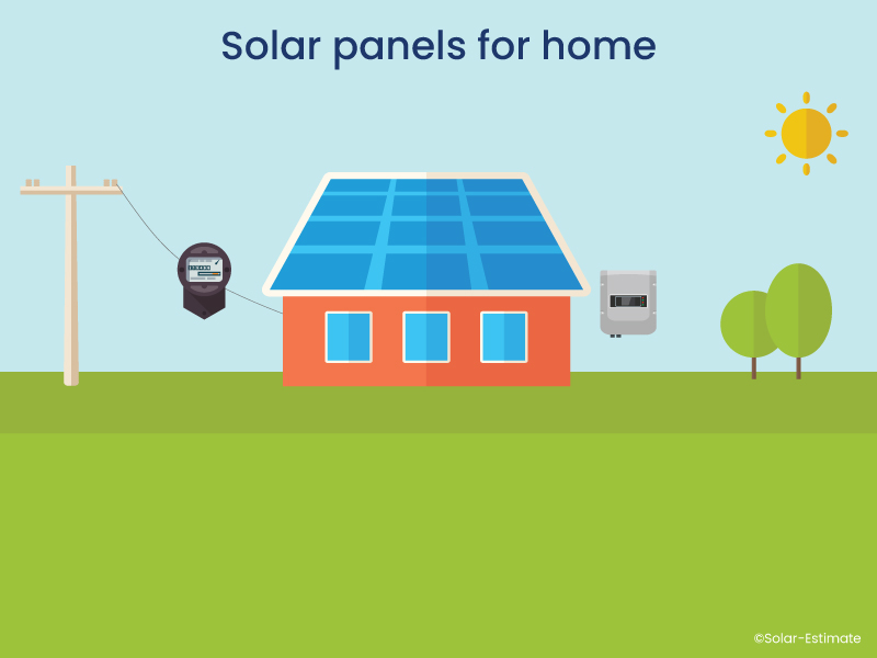 Minnesota solar panels guide to solar incentives, costs and