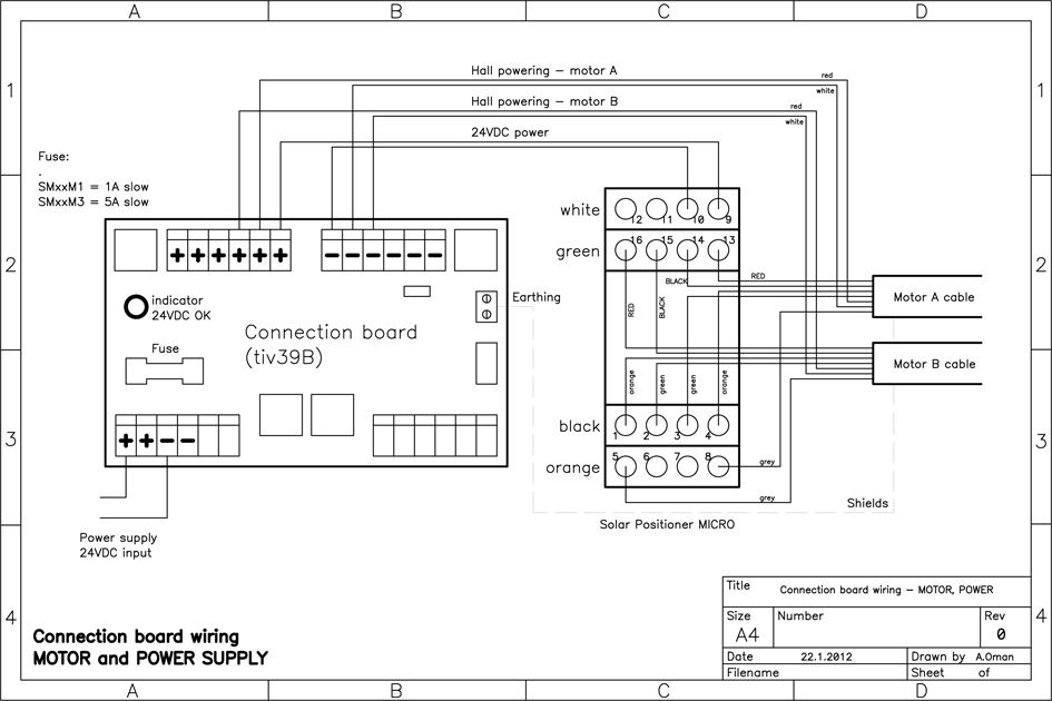 panel board wiring accessories