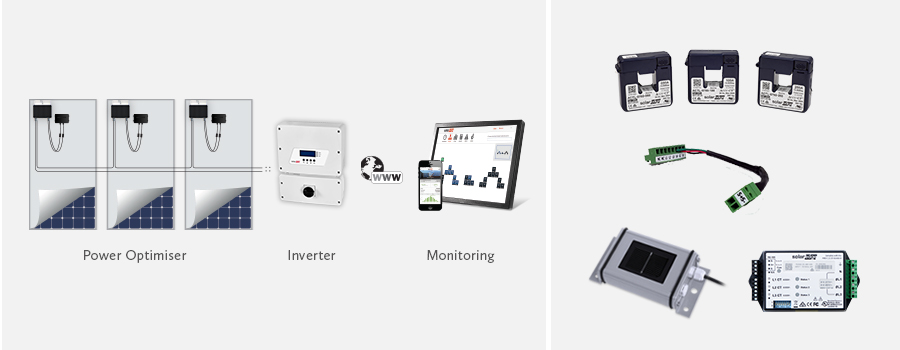 smart metering ics support accurate power monitoring power