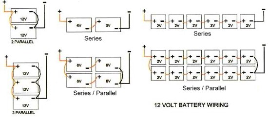 Battery Wiring Diagrams - Wiring Diagrams