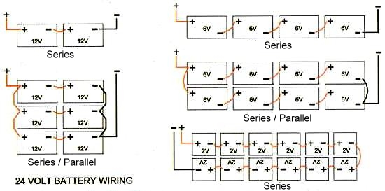 Battery Wiring Diagrams - Njawwajwiitimmarshallinfo \u2022