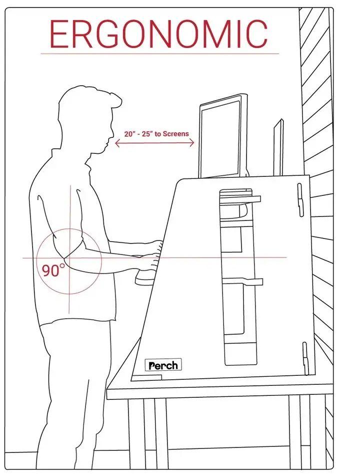 desk ergonomics diagram