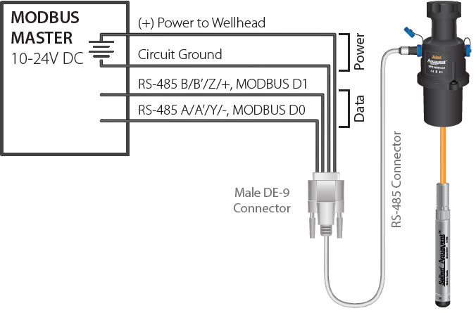 Bacnet Wiring Diagram Methods Wiring Schematic Diagram