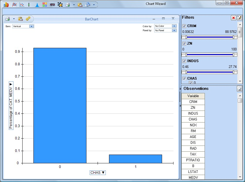 Bar Chart Example solver - what is a bar chart