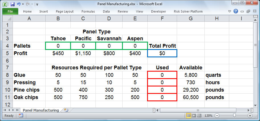 Excel Solver Tutorial - Step by Step Product Mix Example In Excel - creating formulas in excel