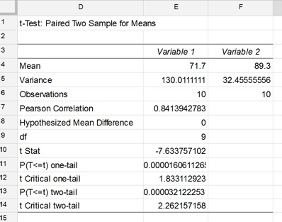 t-Test Paired Two Sample for Means solver