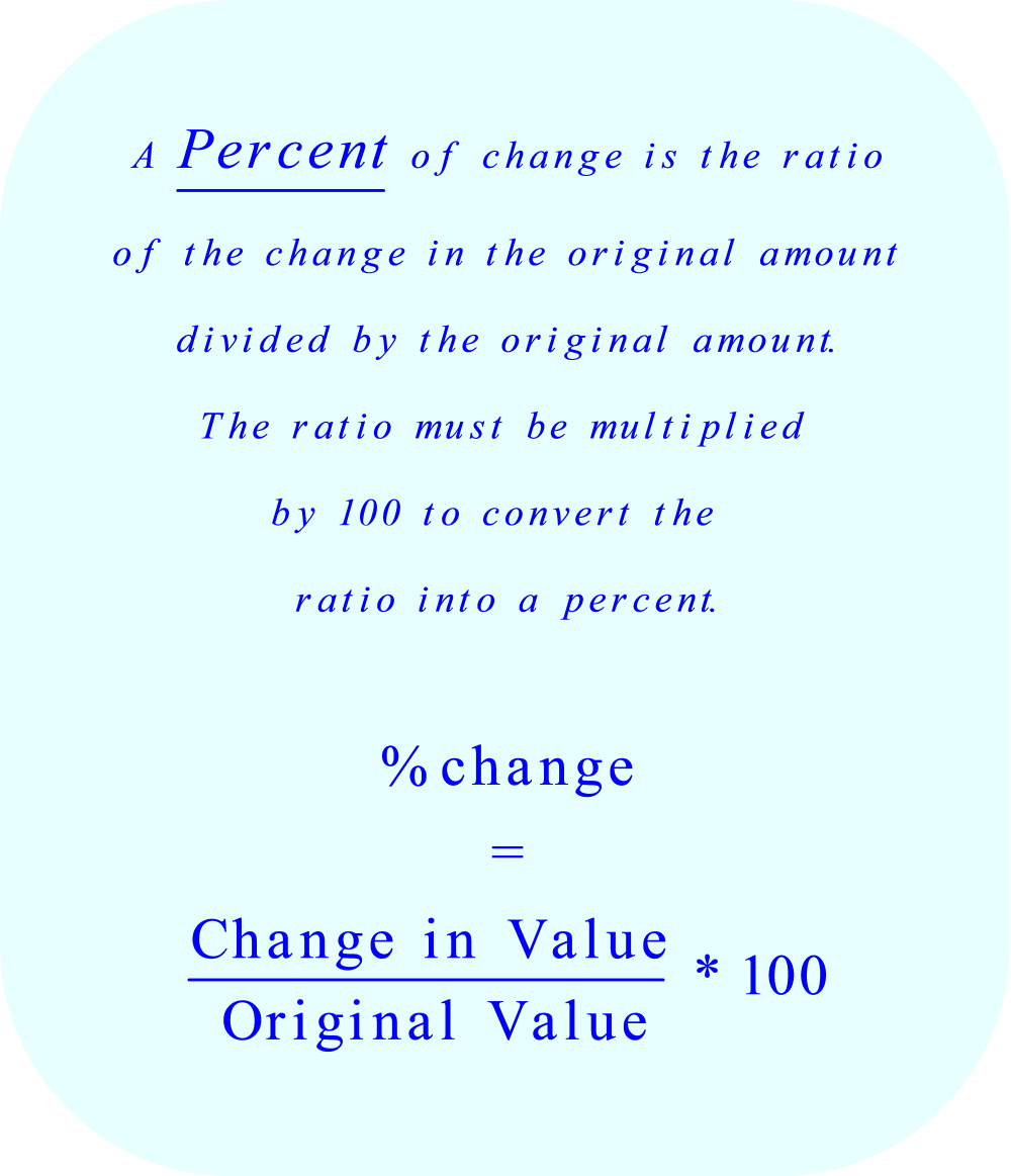 How To Calculate Percentage Change Percentage Change Calculator Omni Percent  Change Math Percent Profit And
