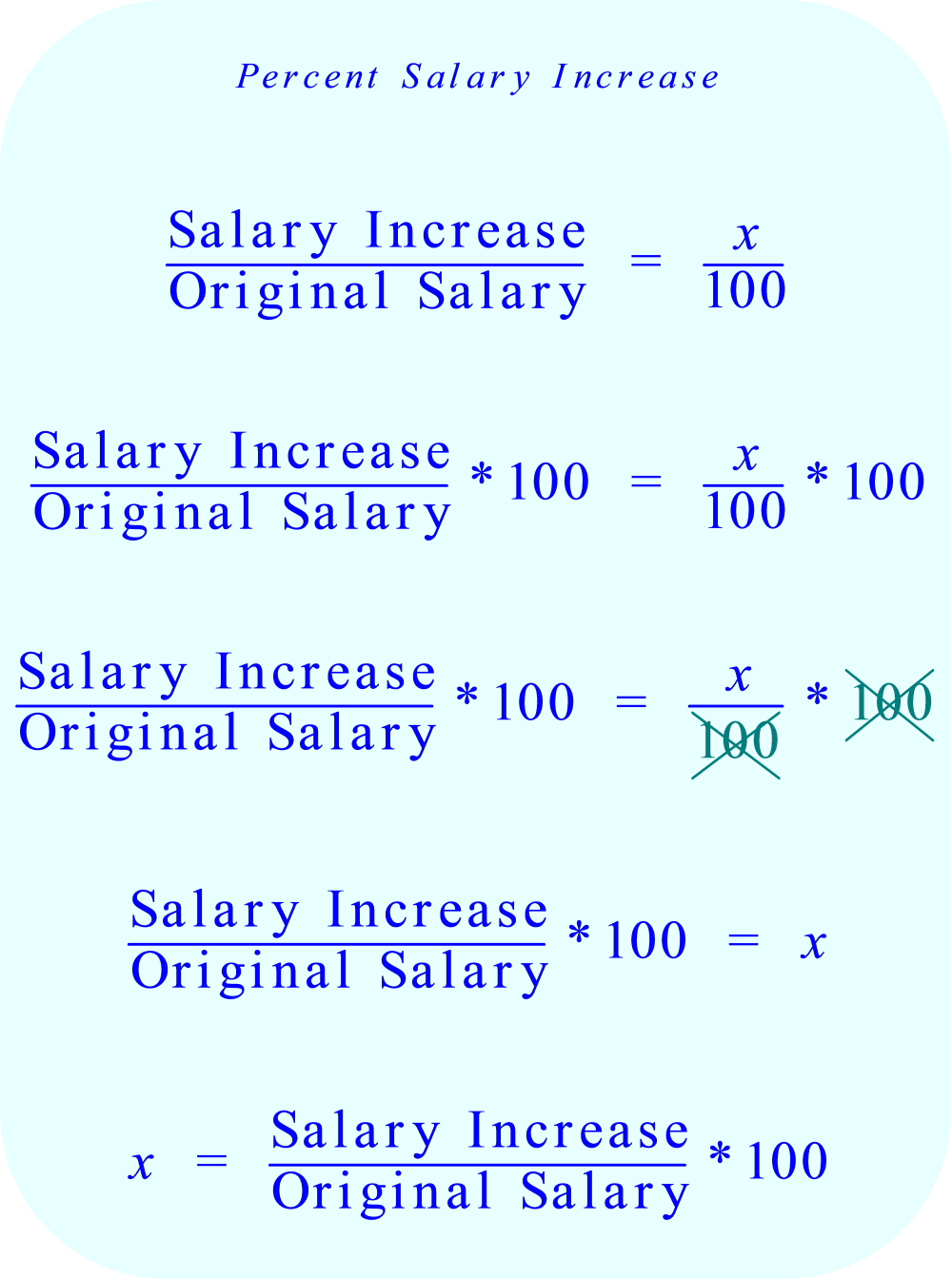 How To Calculate The Percent Of Salary Increase Click To Enlarge How To  Calculate Percentage Change