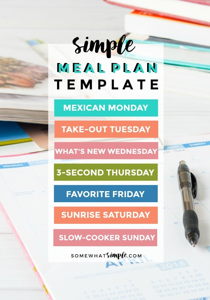 Meal Plan Template - Meal Planning Ideas - Somewhat Simple - menu planning template