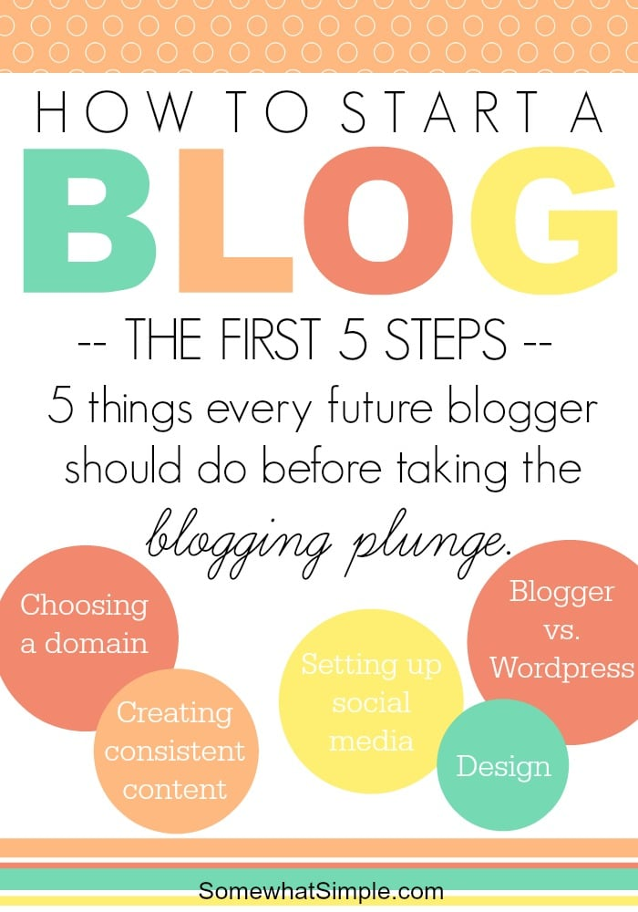What are the basic steps to start a blog?