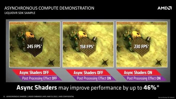 async_shaders_demostracion