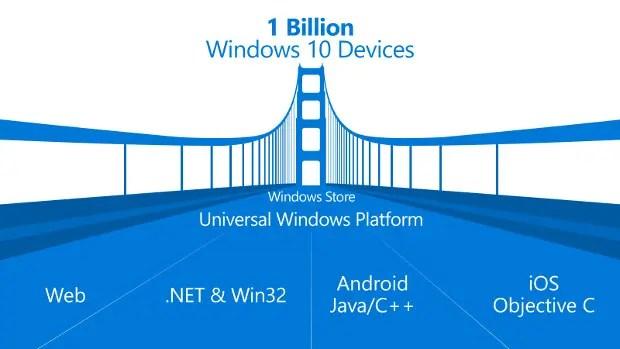 Windows_Bridge