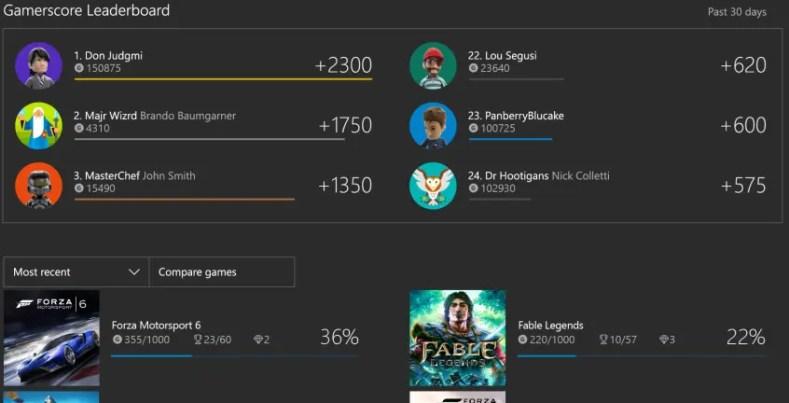 Tablar_logros_Gamerscore