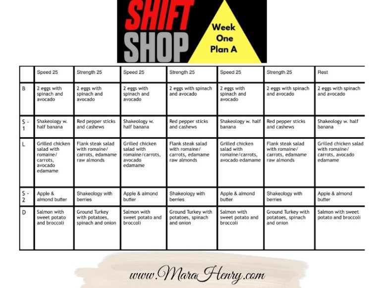 shift shop week one planA meal plan Mara Henry Health Fitness