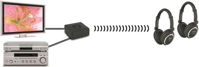 couter la tv avec un casque bluetooth le blog de son. Black Bedroom Furniture Sets. Home Design Ideas