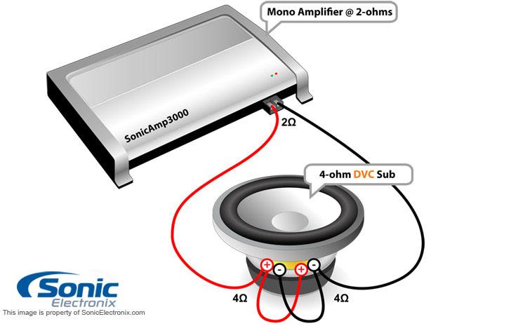 Mtx 9500 Wiring Diagram car block wiring diagram