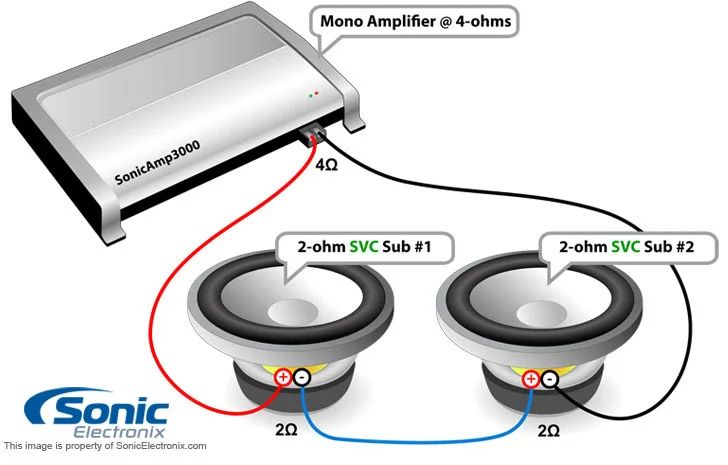 dual amp wiring diagram for single sub woofer