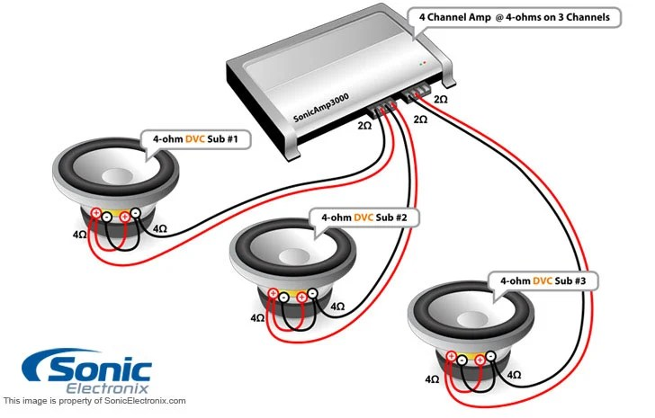 Dvc Sub Wiring Diagram Wiring Diagram