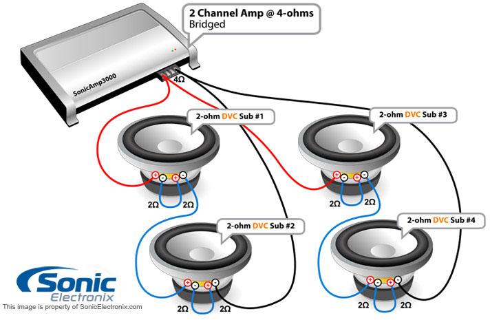 monoblock amp wiring diagram 2 subs