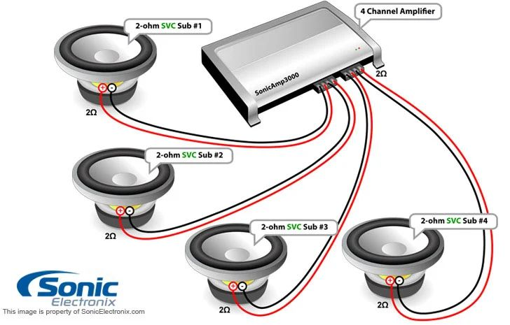 bridge 2 subwoofers wiring diagram