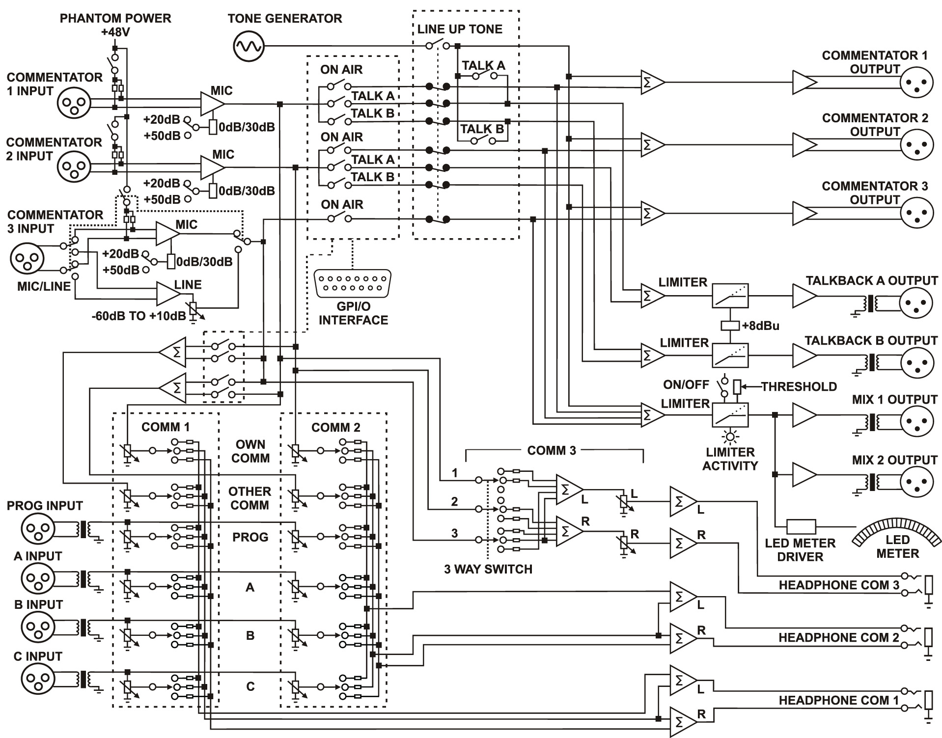 mains frequency monitor circuit schematic
