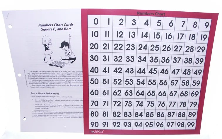 Numbers Chart with Activity Sheet (hundreds chart) - hundreds chart