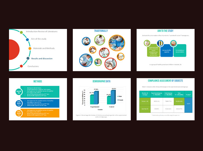 Powerpoint Template Design - SonnyDesign