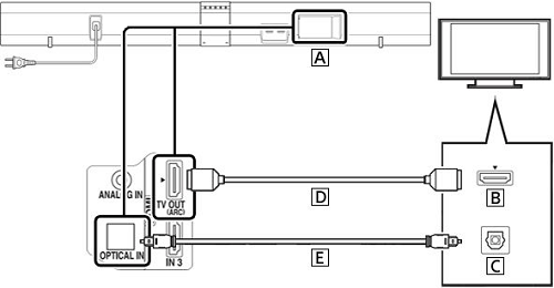 tv wiring diagram using hdmi arc to soundbar