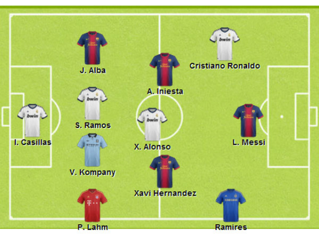 alineacion_once_ideal