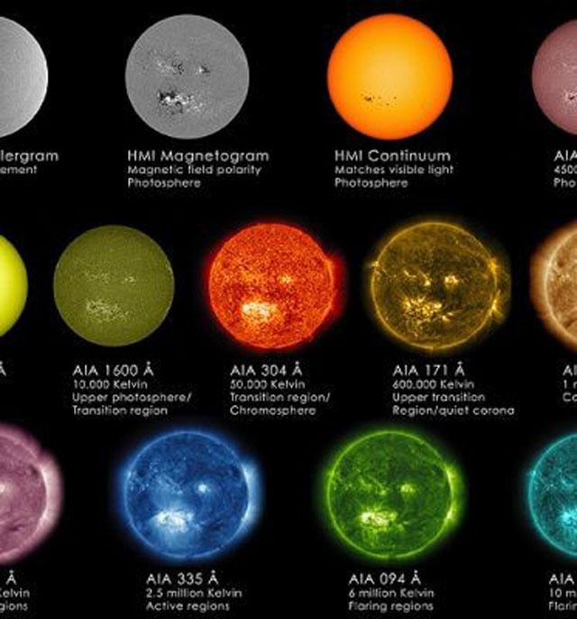 Nasa-Colores-Sol-2