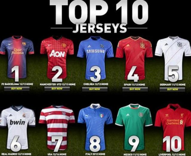 jerseys_mas_vendidos_2012