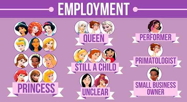 empleo_princesa_