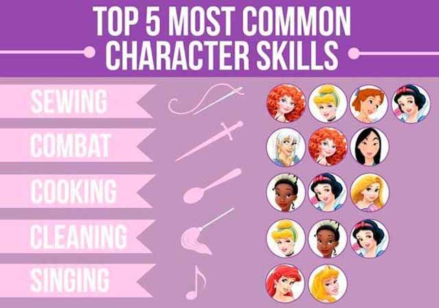 habilidades_princesa_