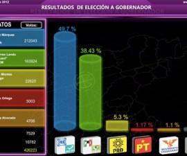gobernadores_elecciones