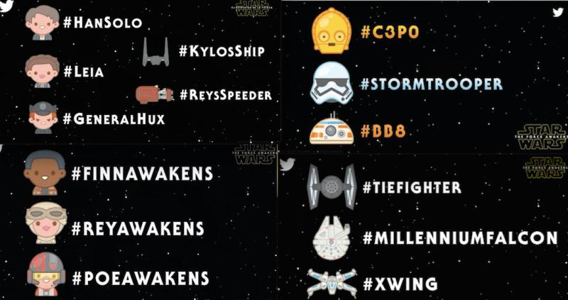 Star Wars Emoji Twitter