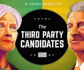 Candidatos de los Partidos Terceros