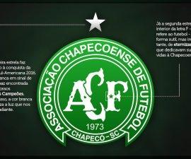 logo Chapecoense