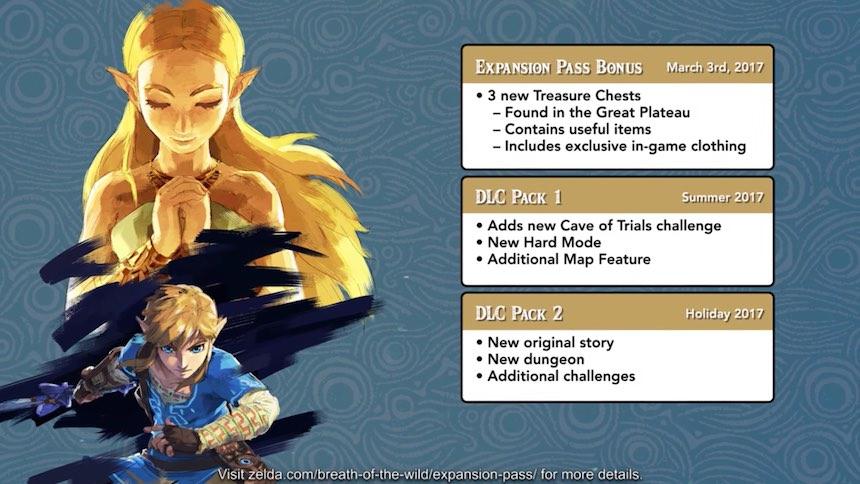Zelda Pase de Temporada
