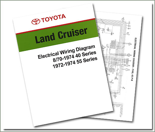 Page 223 Land Cruiser Toyota AC, Wiring Diagrams  Power Steering