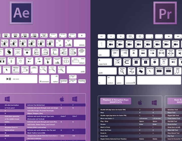 Files shortcuts for after effects - SOS Island - Professional