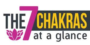 The7ChakrasAtGlance-header-630-x-315-med