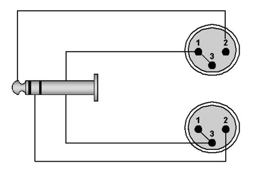 Xlr To Mini Jack Wiring Diagram Index listing of wiring diagrams