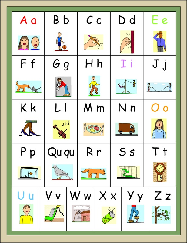 Learning The Alphabet And Exploring Sounds In Words Charts - SOUND - phonics alphabet chart