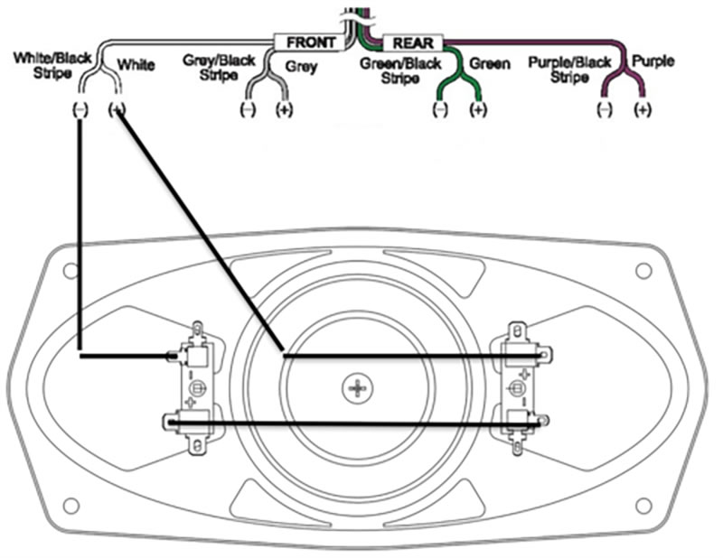 dual voice coil speaker wiring diagram